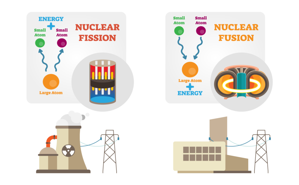 Fusion Vs Fission shutterstock 1092213224