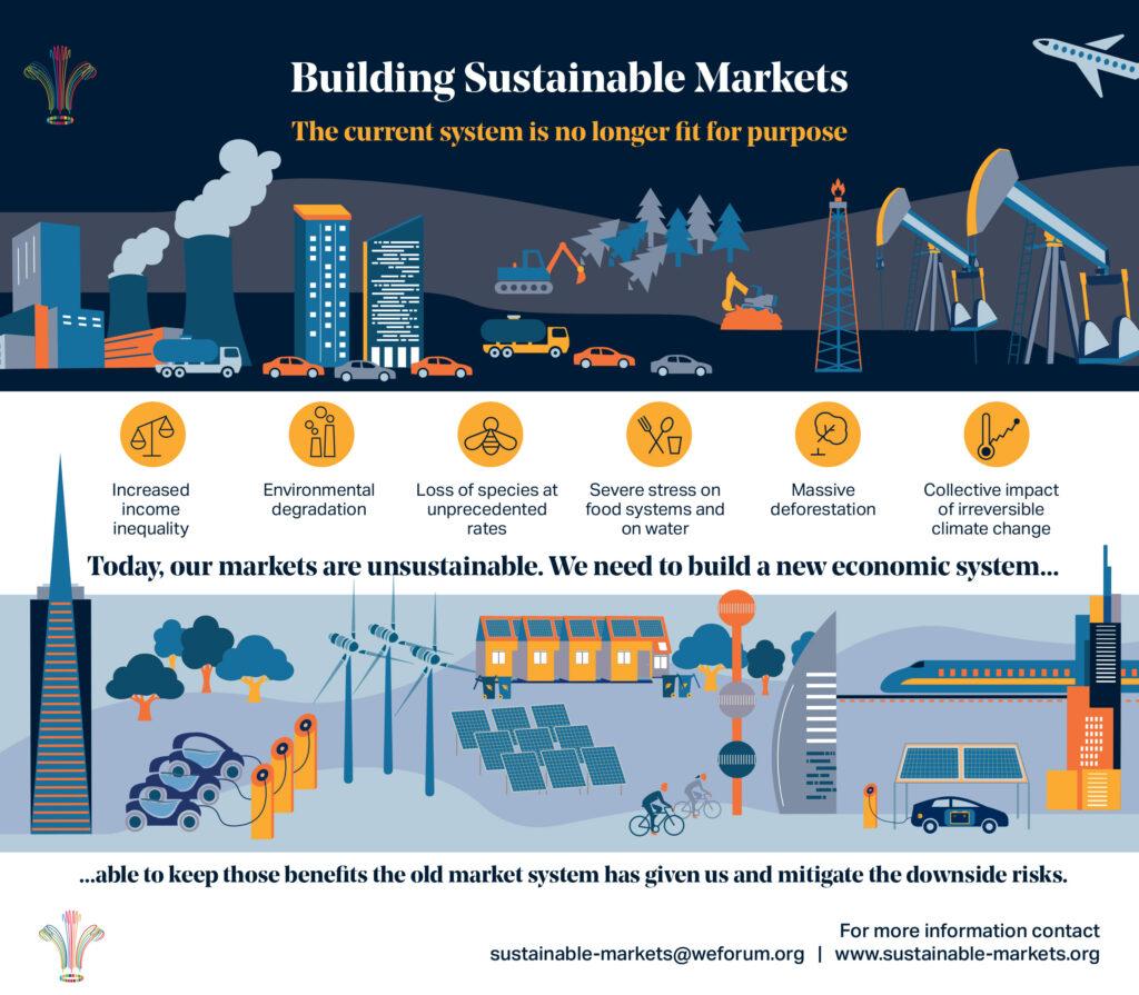 WEF Infographic